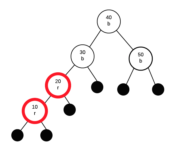 insertion example  u00b7 data structures and algorithms